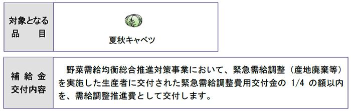 園芸 公益社団法人 岩手県農畜...